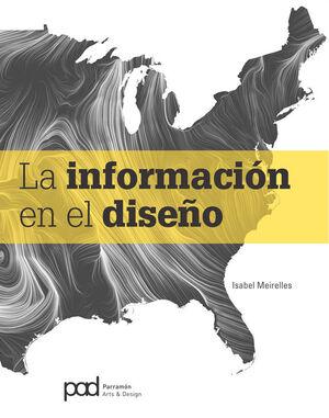 INFORMACIÓN EN EL DISEÑO, LA