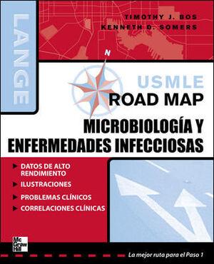 USMLE ROAD MAP PARA MICROBIOLOGÍA